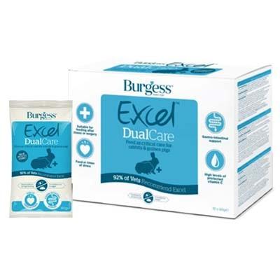 Burgess Excel Pienso DUALCARE Gastrointestinal para conejos y cobayas